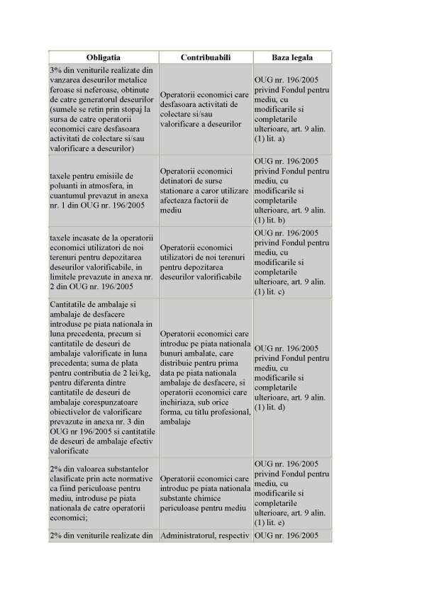 Obligatia MEDIU_Page_1