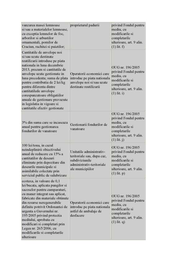 Obligatia MEDIU_Page_2