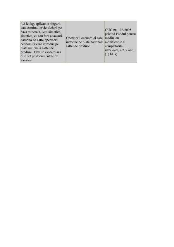 Obligatia MEDIU_Page_3